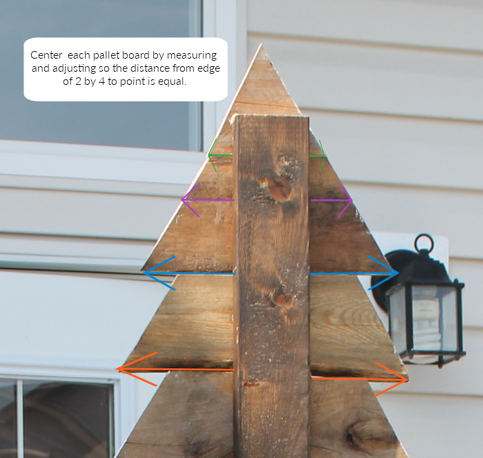 The back side of a DIY pallet Christmas tree showing the measurements for centering the branches.